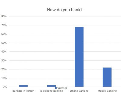 How do you bank?
